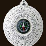 prayer-compass