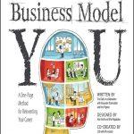 business model you nuriakenya